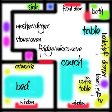 apartment layput