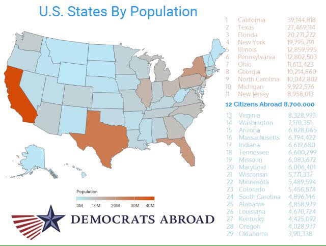 US States by Population with the Number of Overseas Americans (Democrats Abroad website)