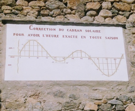 Correction du Cadran Solaire pour avoir l'heure exacte en toute saison (correction of the sundial to have the exact time in any season)